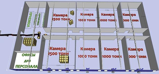 Строительство Овощехранилища в Херсоне Николаеве Одессе