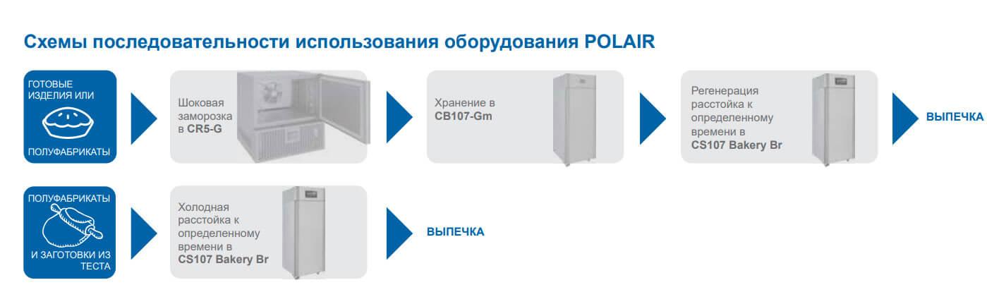 polair_shkaf