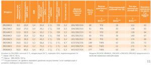 kompressor_kharakteristiki